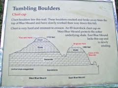 Tumbling Boulders Sign