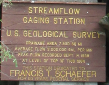 Streamflow Gaging Station sign