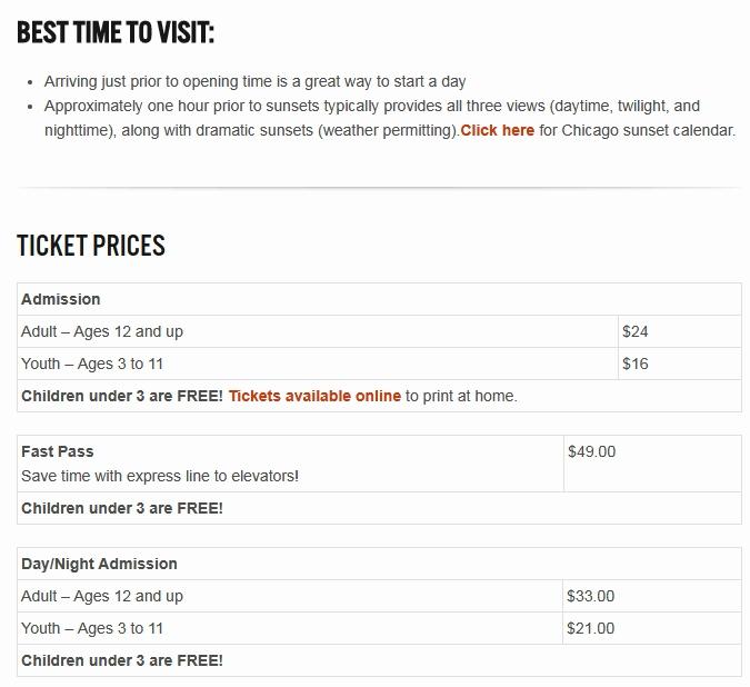 Ticket Prices 2018